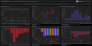 COVID_Dashboard_Metric1_110420.png