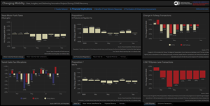 COVID_Dashboard_Metric2_110420.png