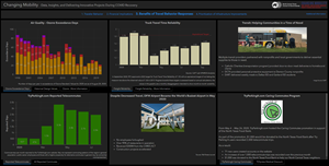 COVID_Dashboard_Metric3_110420.png
